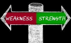 Strengths don't cure weakness